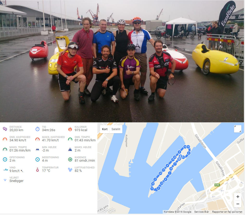 Velomobil Race 2016 Bananpiren Göteborg
